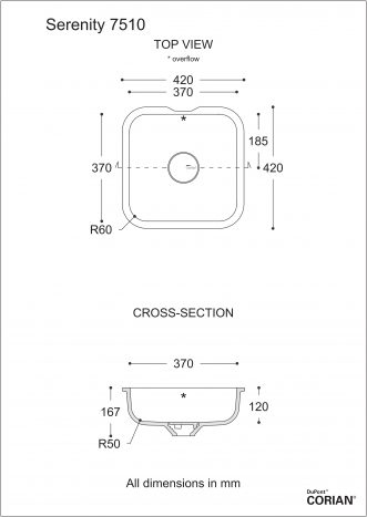 כיור אמבט דגם סרינטי 7510